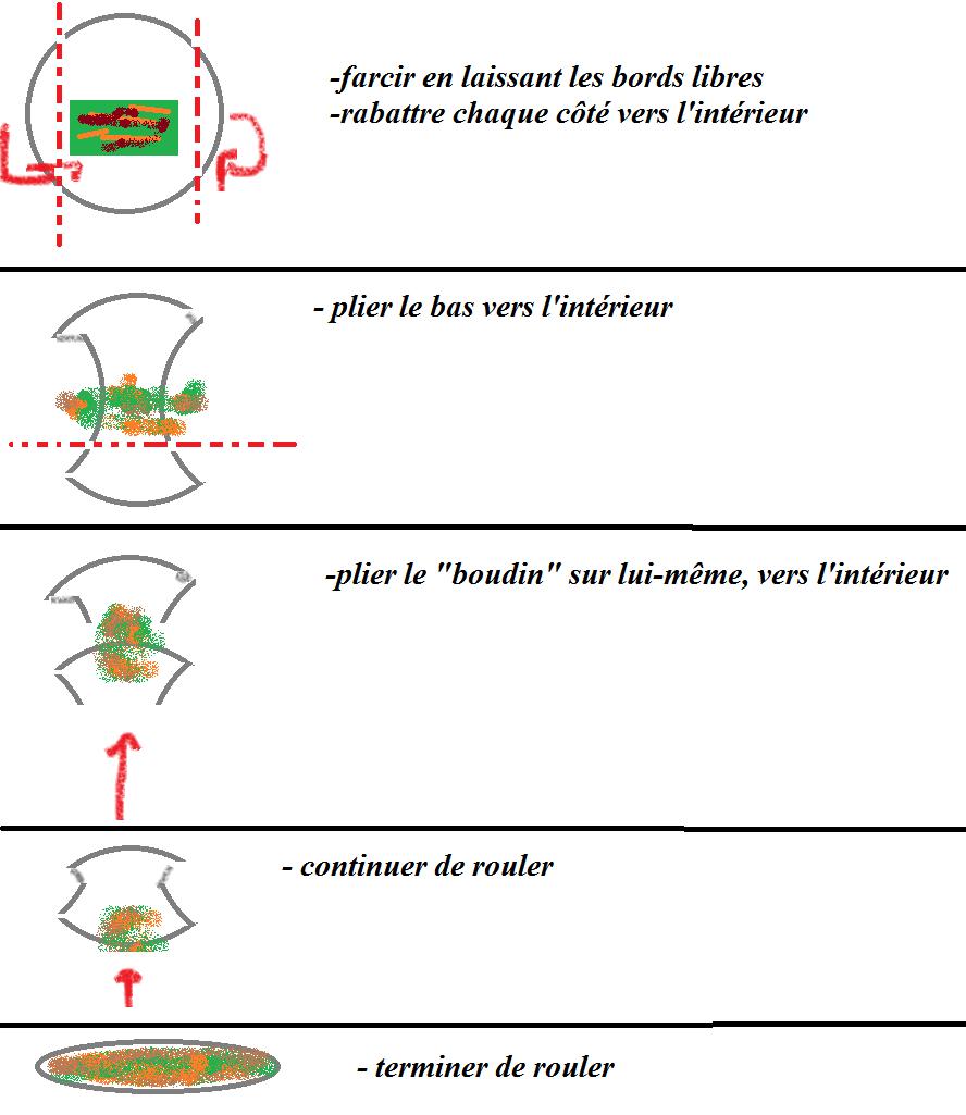 http://vegetudiant.cowblog.fr/images/Sanstitre-copie-1.png